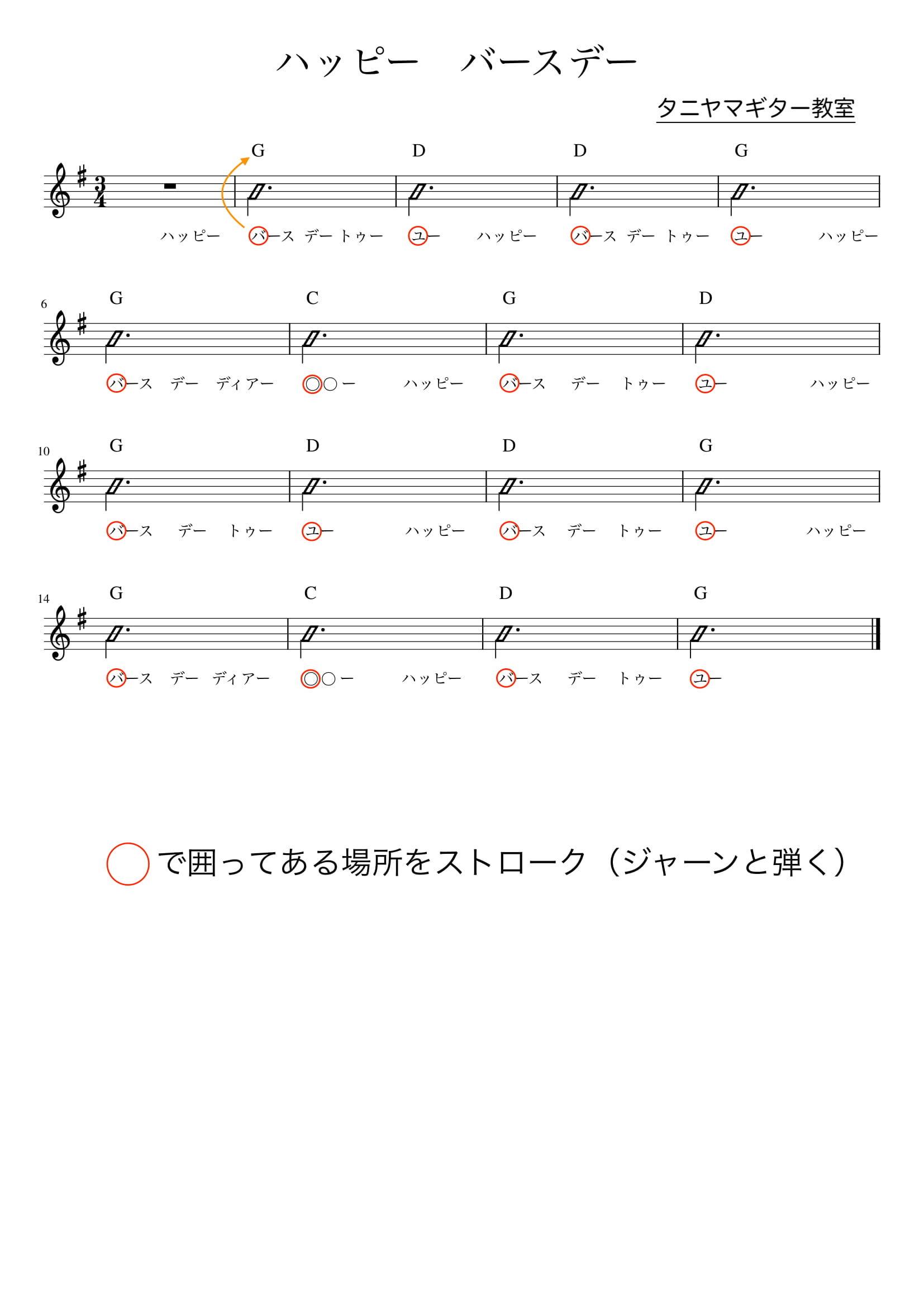ハッピー バースデー ギター コード